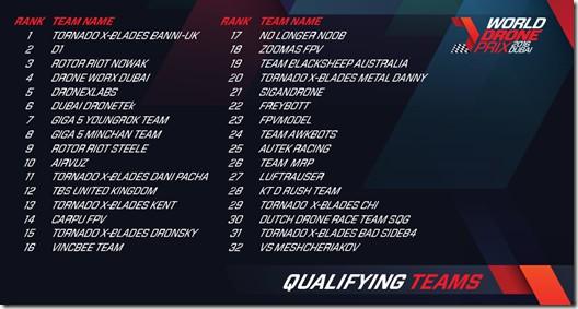 qualificazione drone race 1 fase