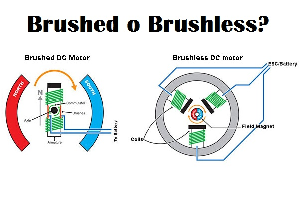 differenza motori brushed e brushless-cos'è un motore brushed-cos'è un motore brushless