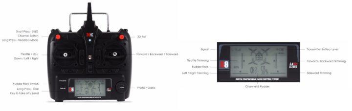 radiocomando XK X300 -Drone con Optical Flow-Camera HD-FPV-contenuto della confezione