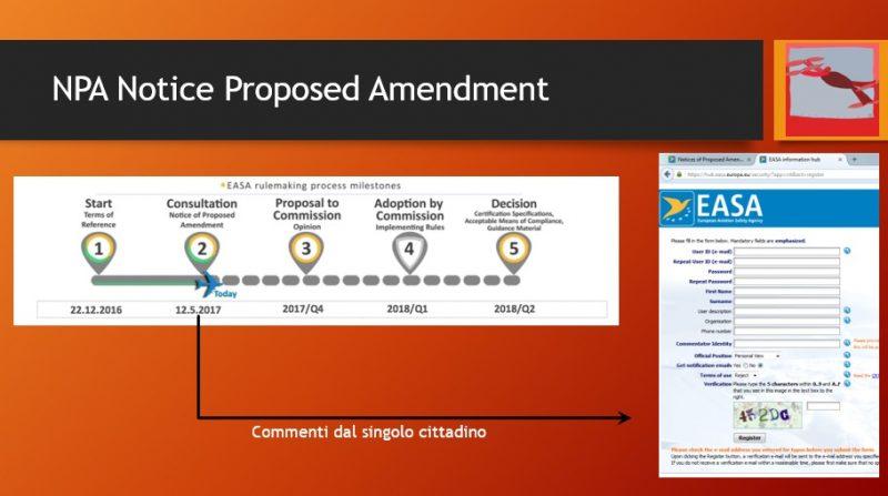 percorso regolamento europeo sui droni-easa-regole europee sui droni-sapritalia easa