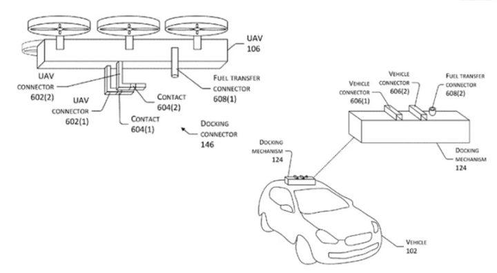 ricarica droni auto-droni amazon-droni auto amazon-auto elettriche droni-macchine elettriche droni