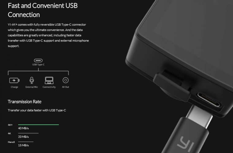 xiaomi yi 4k plus usb
