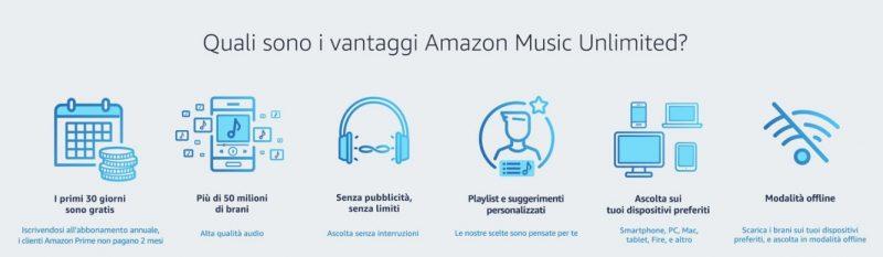 cos'è Amazon music unlimited-servizio di musica digitale-musica senza limiti