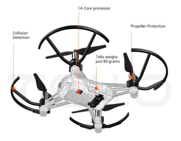 Drone DJI tello-nuovo drone dji ces 2018