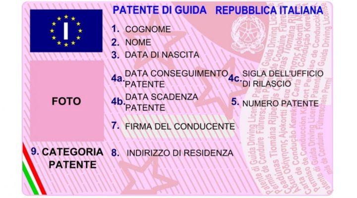 Come leggere la Patente di Guida