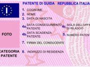 Come rinnovare la Patente di Guida