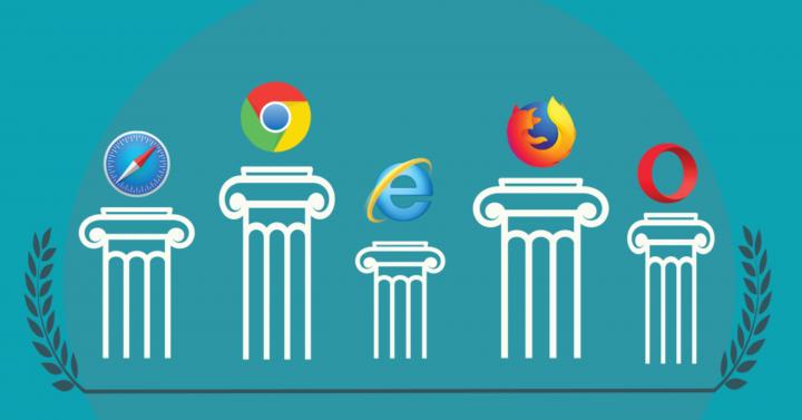 Browser più veloce 2018