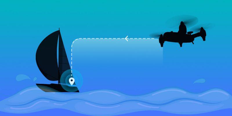 SwellPro Spry caratteristiche