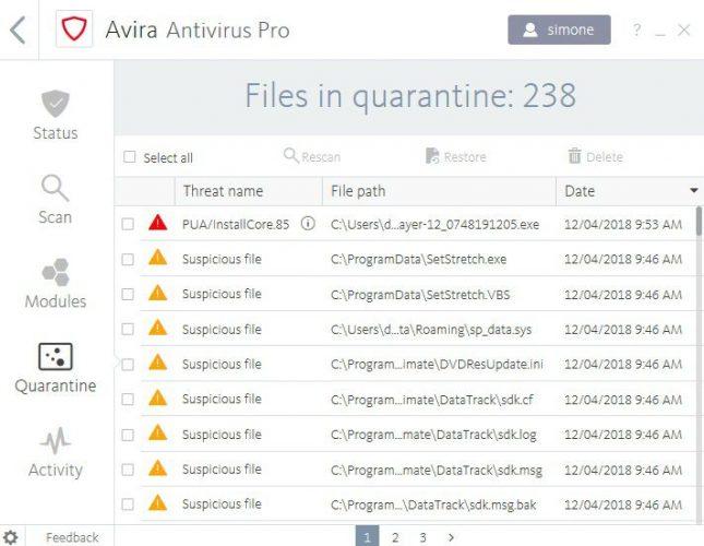 AVIRA antivirus Pro quarantena