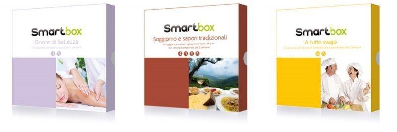 Come funziona Smartbox   Info e Scadenza
