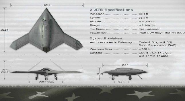 Northrop Grumman X-47B Drone-specs