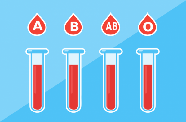 come sapere il gruppo sanguigno -2