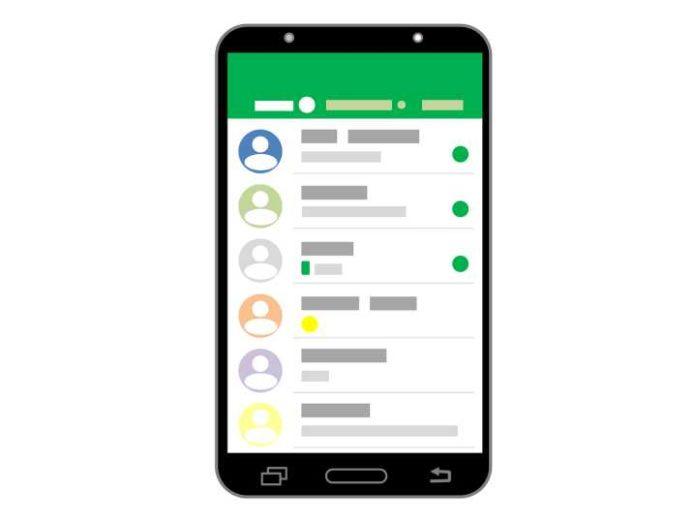 Come mettere il Blocco su WhatsApp