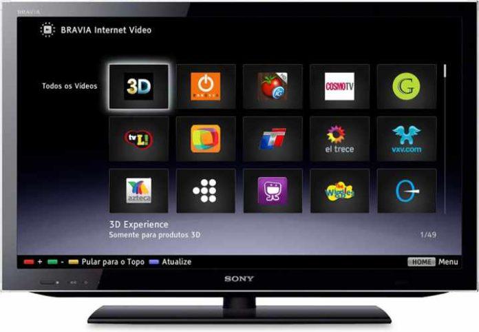 come funziona google tv