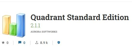 migliori tablet benchmark-quadrant